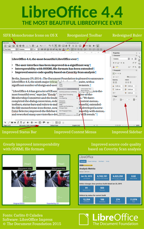 LibreOffice 4.4, the most beautiful LibreOffice ever | TDF & LibreOffice | Scoop.it