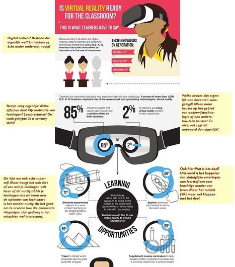 Een infografiek-factcheck van Jeroen Janssen: VR in onderwijs volgens Samsung | ICT Nieuws | Scoop.it