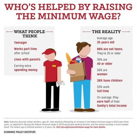 The Reality of Minimum Wage Workers | Children and Families Today | Scoop.it