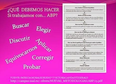 ABcodesalP: APRENDIZAJE TRADICIONAL- APRENDIZAJE BASADO EN PROYECTOS | LOS PROYECTOS EN EL AULA DE PRIMARIA | Scoop.it