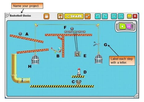 An Intro Lesson to Simple Machines for Middle School Students - Contraption Maker | instructional specialist | Scoop.it