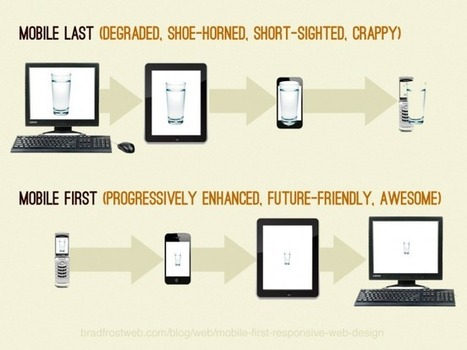 The Many Faces of 'Mobile First'   Brad Frost Web   Responsive design & mobile first   Scoop.it