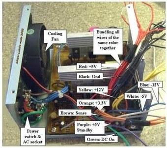 SATRIA KOMPUTER: CPU | Yang dibutuhkan semua orang | Scoop.it