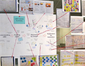 Cross-agency User Based Design learning | Think Place | 21C Skills | Scoop.it