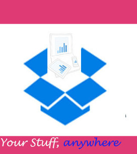10 TRICKS TO MAKE YOURSELF A DROPBOX MASTER | Gadget plus | Scoop.it