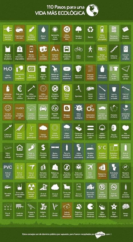110 pasos para una vida más ecológica y más FELIZ | ecología y felicidad | Scoop.it