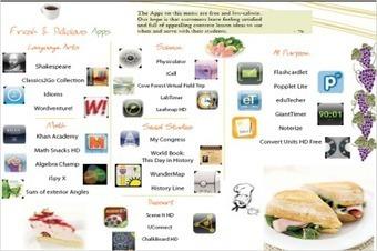 Appy Hour Menus | Education, iPads, | Scoop.it