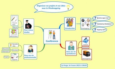 Conférence : organisez vos idées et vos projets avec le mindmapping | CARTOGRAPHIES | Scoop.it
