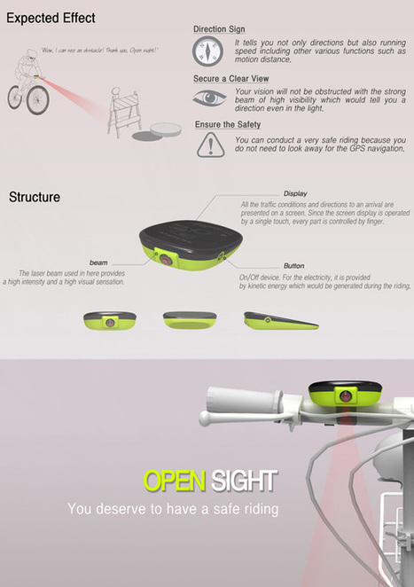 Open Sight – GPS Navigation Device For Bicycles by Kim Tae-Jin | Art, Design & Technology | Scoop.it