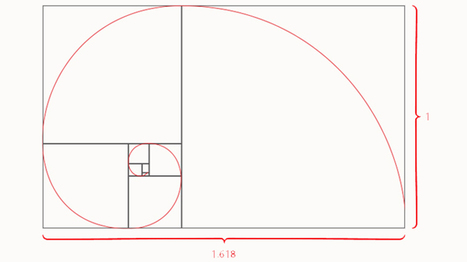 Everything you need to know about the golden ratio | Navigate | Scoop.it