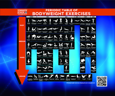 Periodic Table of Bodyweight Exercises - Strength Stack 52 - Bodyweight fitness cards | Cross-fit & Conditioning | Scoop.it