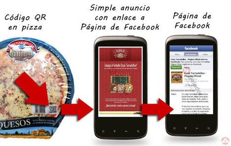 QR y Pizza | VIM | Scoop.it