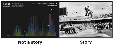 Story-driven Data Analysis   :: The 4th Era ::   Scoop.it