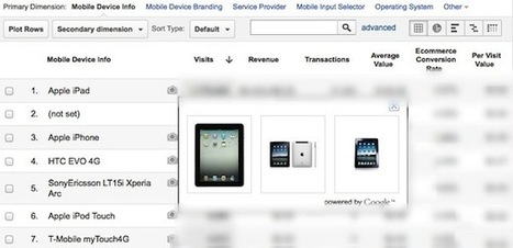 The New Mobile SEO Strategy   Mobile Marketing   News Updates   Scoop.it
