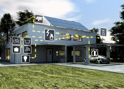 Autoconsumo 100 %: Energía solar + Coche Eléctrico + Red inteligente   El autoconsumo y la energía solar   Scoop.it