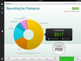 8 Great Apps For Managing Your Finances | It's my Business! | Scoop.it