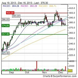 CONSTRUCCIONES Y AUXILIAR DE FERROCARRIL : CAF WILL ATTEND THE ... - 4-traders (press release) | CAF Railway | Scoop.it