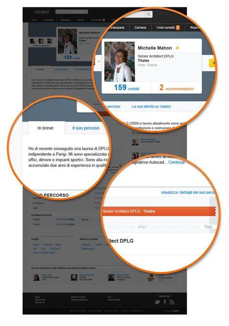 Le 5 W di Viadeo, consigli su come ricevere e dare referenze sui profili | InTime - Social Media Magazine | Scoop.it