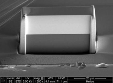Novel X-ray lens sharpens view into the nano world | Nuclear Physics | Scoop.it