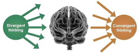 Solving Business Problems Whole Brain Style   Innovation coaching   Scoop.it
