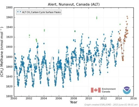#Arctic #Methane Alert -- Ramp-Up at Numerous Reporting Stations Shows Signature of an Amplifying Feedback #climate | Messenger for mother Earth | Scoop.it