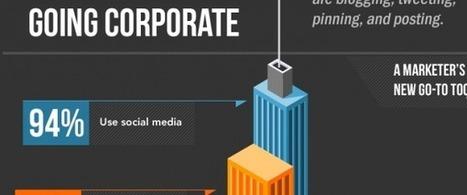 [infographie] Comment les entreprises utilisent-elles les réseaux sociaux ? ‹ Blog ODW – Outils du web | Internet world | Scoop.it