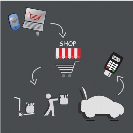 Drive : le très fragile équilibre de l'alimentaire en ligne | Le BCC! InfoConso - l'information utile pour consommateurs avertis ! | Scoop.it