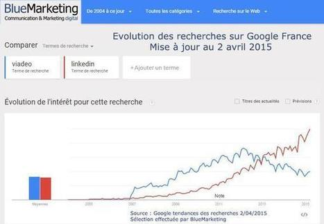 Viadeo vs LinkedIn : la guerre des chiffres - Blog du Modérateur | Social Media l'Information | Scoop.it