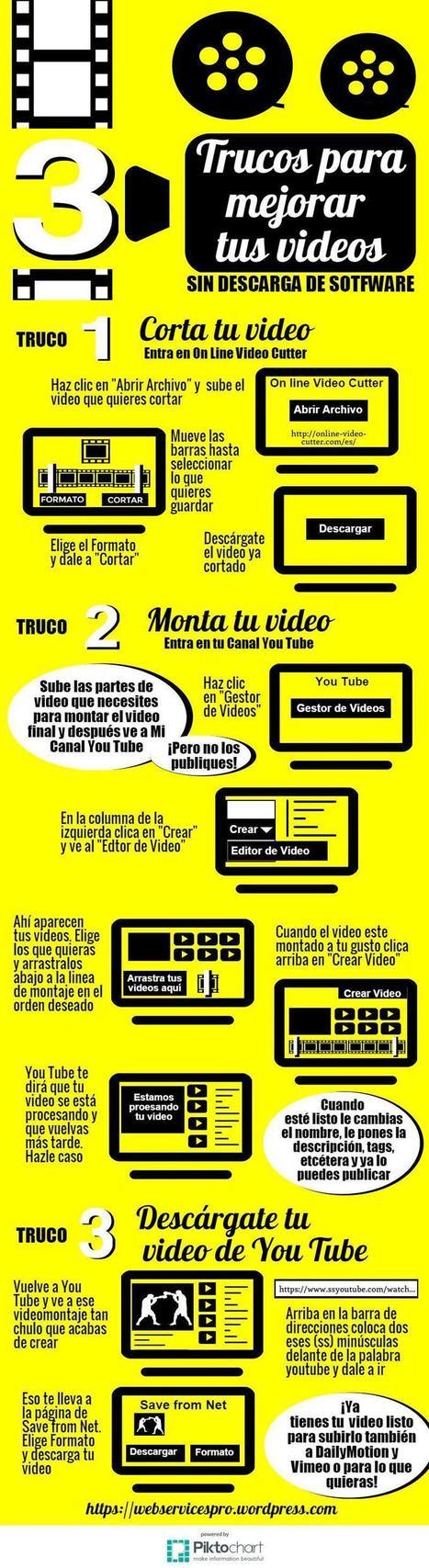 3 trucos para mejorar tus vídeos | Profesión Palabra: oratoria, guión, producción... | Scoop.it