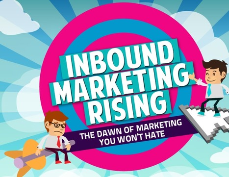 Inbound Marketing on the Rise [Infographic] | Curation, Social Business and Beyond | Scoop.it