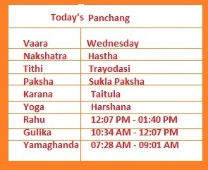 Today's Panchang | Astrology Maharaj | Scoop.it