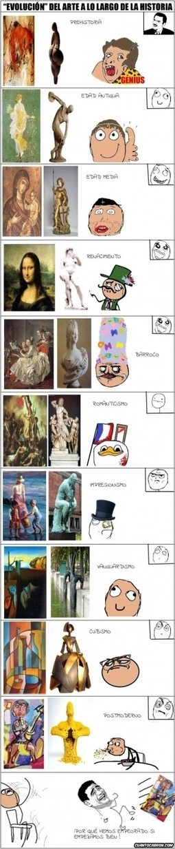 ¡Cuánto cabrón! / La evolución del arte a lo largo de la historia | Las tics y  la historia del arte | Scoop.it