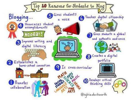 Nick Brierley on Twitter - Student blogging | Edtech PK-12 | Scoop.it