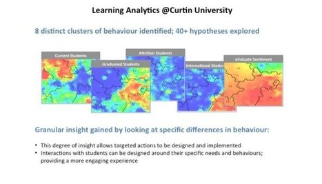 Self-Organizing Map Helps Analyze Student Behaviors | Learning Analytics, Educational Data Mining, Adaptive Learning in Higher Education | Scoop.it