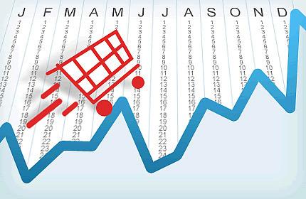 Comment améliorer vos ventes en ligne   Réseaux sociaux et stratégie d'entreprise   Scoop.it