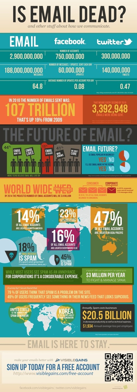 Infographic - Is Email Dead?   visualizing social media   Scoop.it