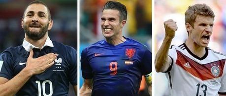 World Cup 2014 Top Scorer | Sports | Scoop.it