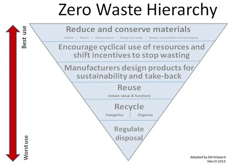 """Century Foods Achieve Zero Waste to Landfill (""""if there's a will, there's a way; so shall it be done"""") 