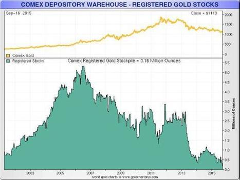 LAWRIE WILLIAMS: The COMEX gold warehousing debate - the truth | Gold and What Moves it. | Scoop.it