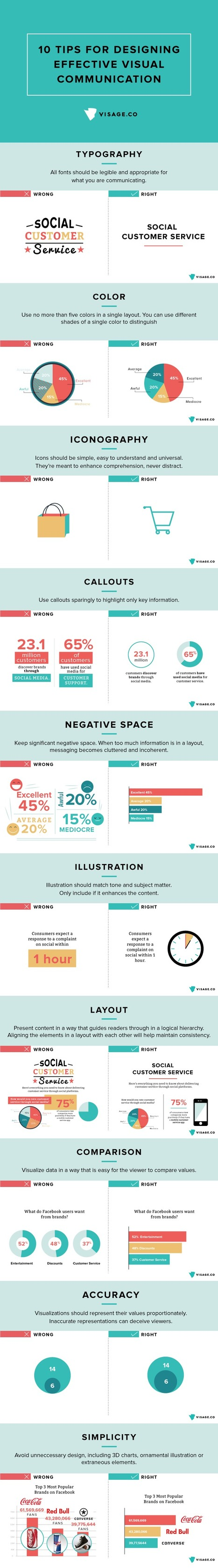 5 Tips to Get the Best Out of Your Graphic Designer | Writing for the web & content marketing | Scoop.it