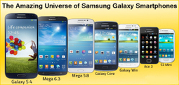 Samsung Achieves Leadership Position in Smartphone Market India | Latest Mobile Phones in India | Prices | Scoop.it