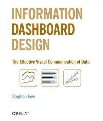 dashboards - home | Measuring the Networked Nonprofit | Scoop.it