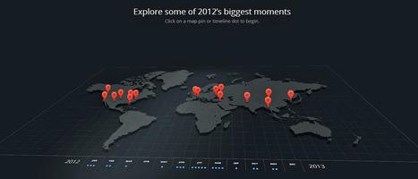 Analizzare i Trends di Ricerca Per Sapere Cosa Cercano le Persone in Rete   Web Apps & Cms   Scoop.it