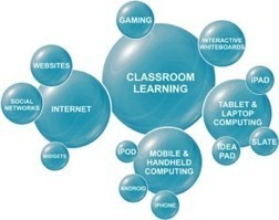 The Teacher's Quick Guide To Blended Learning - Edudemic | Flipping Uni | Scoop.it
