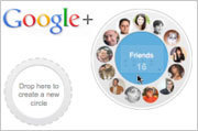 9 Ways Google+ Can Help Your Business | The Perfect Storm Team | Scoop.it
