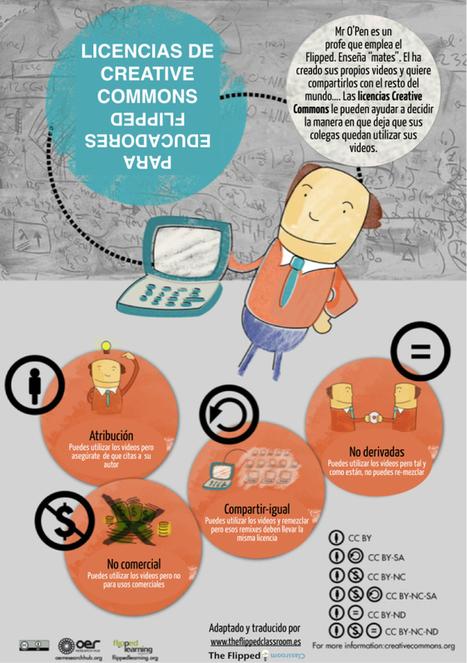 Licencias Creative Commons #infografia│@santiagoraul | Linguagem Virtual | Scoop.it