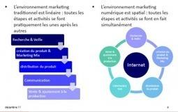 Du marketing traditionnel au marketing numérique : une évolution des compétences   Time to Learn   Scoop.it