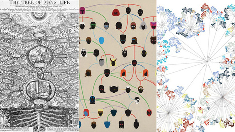 14 Complex Data Visualizations That Take The Form Of A Tree | Tecnología e información | Scoop.it