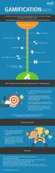 #Gamification Facts | El Aula Virtual | Scoop.it