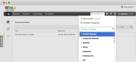 Shopping catalog | Help Desk Software | Scoop.it